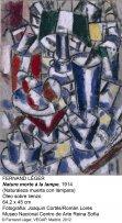 Fernand Léger. Nature morte à la lampe, 1914