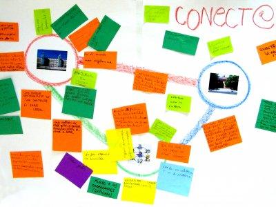 Mapa conceptual realizado por Conect@ durante la primera sesión de trabajo. Museo Reina Sofía, 2010.